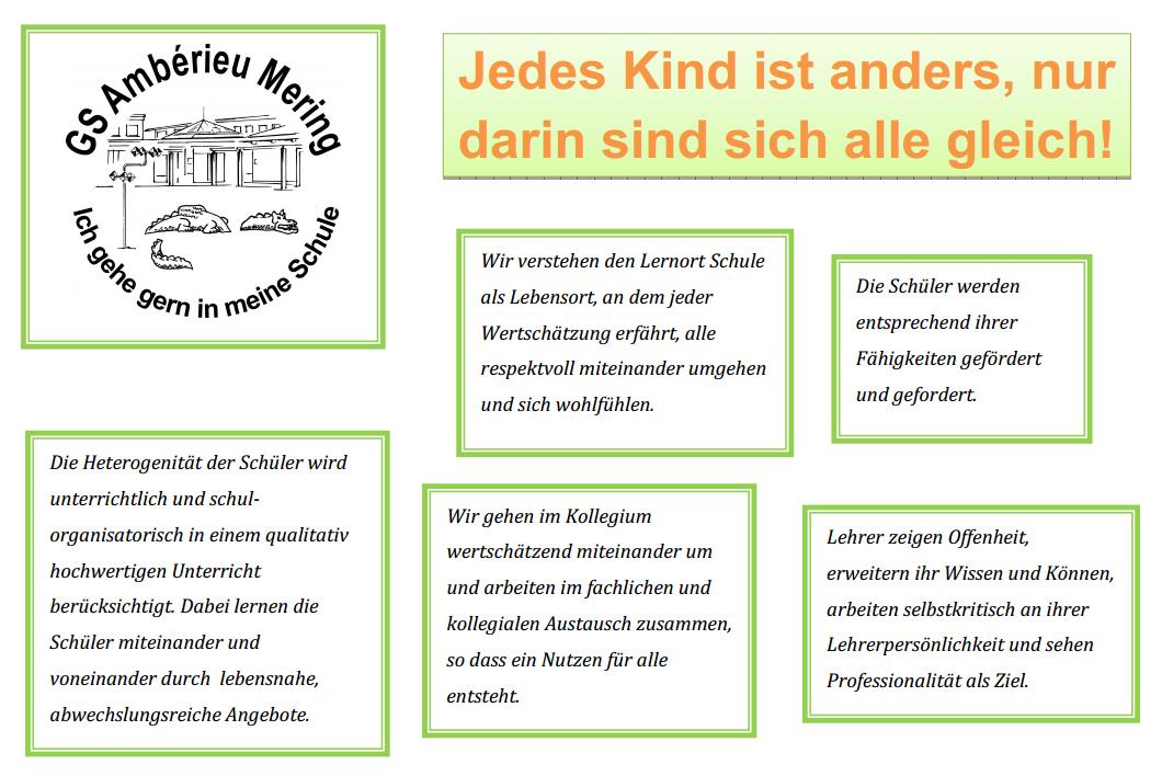 Leitbild Amberieuschule Mering